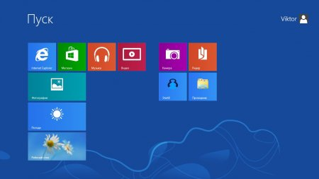 Windows 8 Pro [x64] with Aero Glass [by Bukmop] (2013) Русский